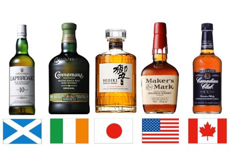 世界5大ウイスキーのひとつジャパニーズウイスキー